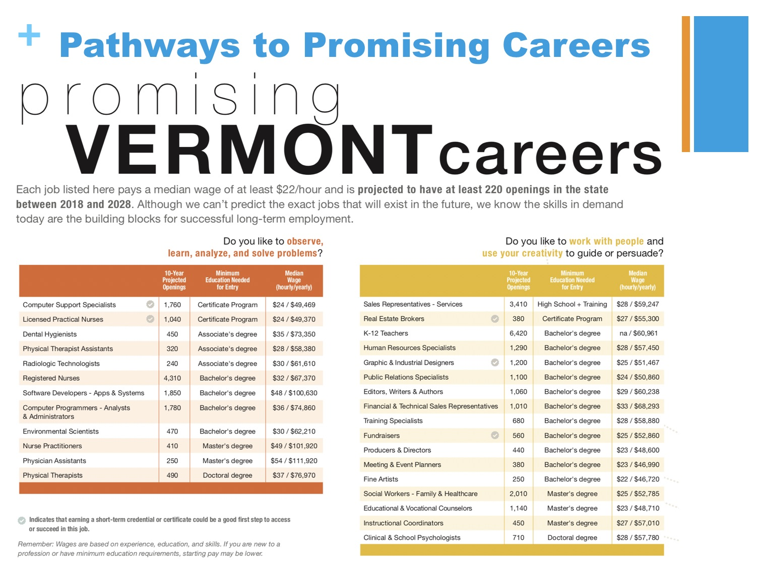 Webinar Recording: Vermont Career Connect Kick-off